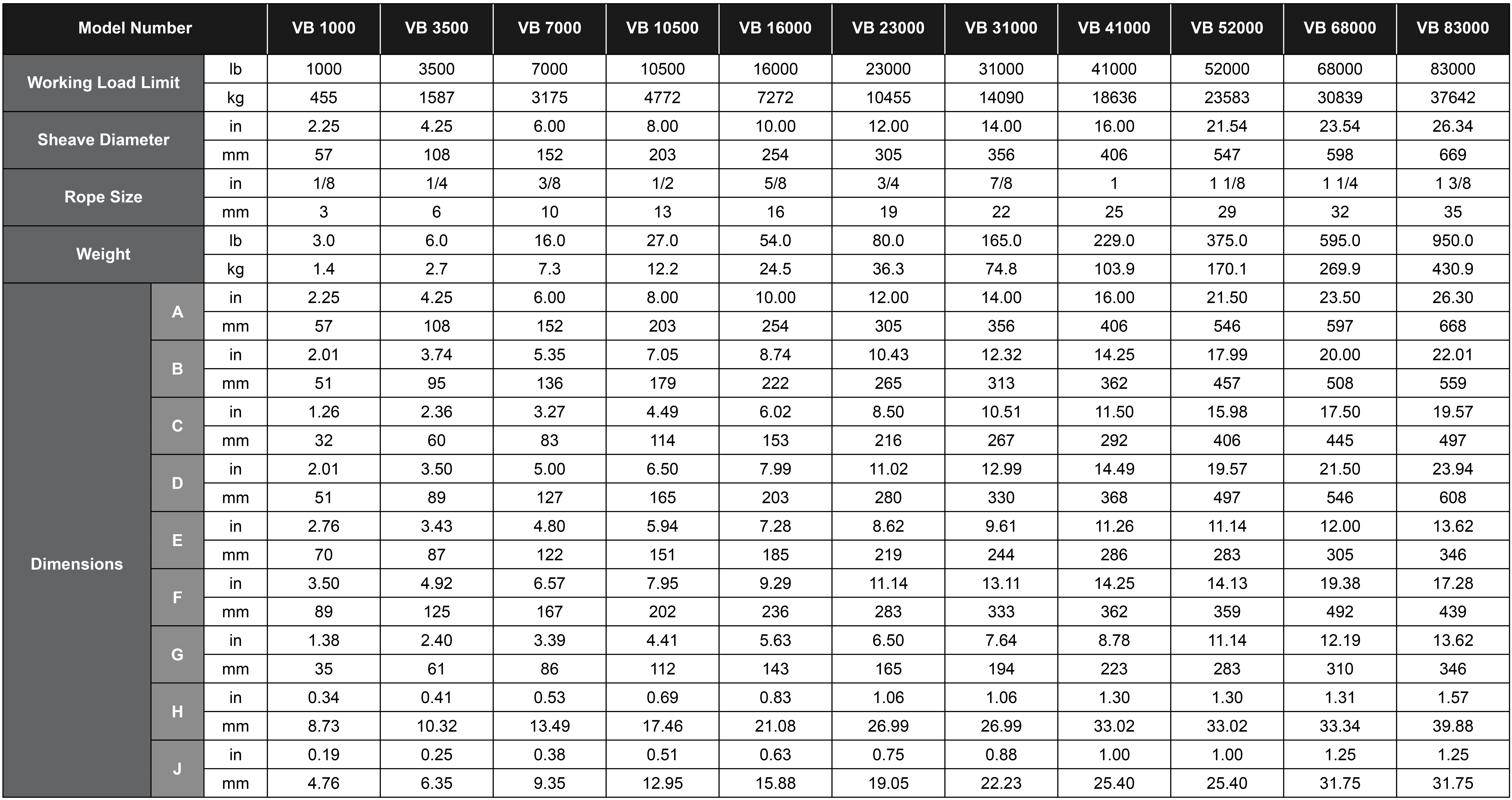 VerticalDirectional Blocks Chart